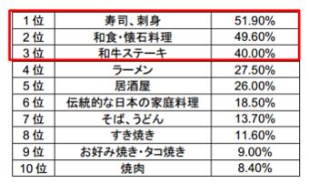 トラベルズー・ジャパン:報道資料より