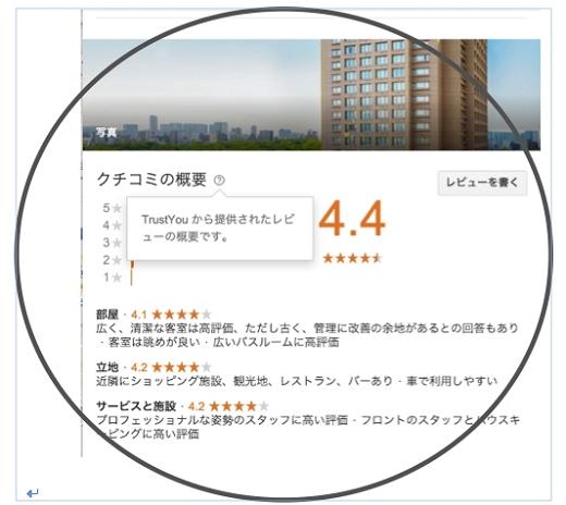 ホテルのクチコミ評価をグーグル検索ページに表示する新ツール、横断比較サイトにも表示で評価改善へ - トラスト・ユー