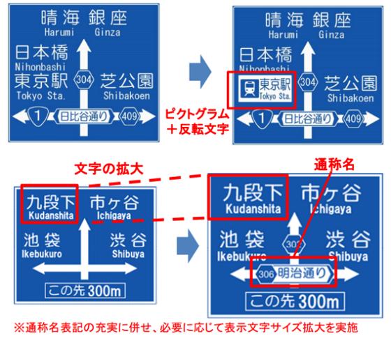 外国人がわかりやすい道路標識に改善へ、秋葉原や羽田空港周辺から着手 ―国土交通省