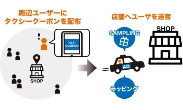 日本最大のタクシー配車アプリが位置情報活用でクーポン配布、O2Oで店舗誘導やサンプリングも
