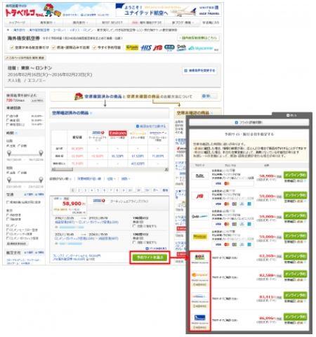 トラベルコちゃん、日本発着の航空券の比較検索が可能に、スカイスキャナーと連携で海外サイト商品を掲載開始