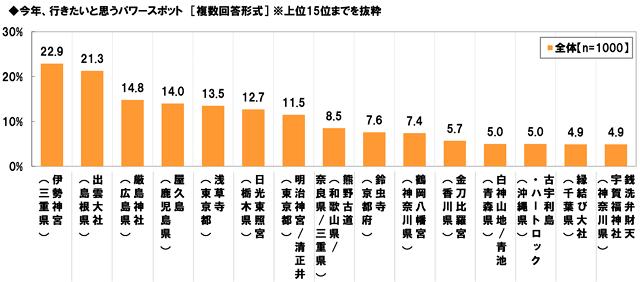 メディケア生命保険:報道資料より