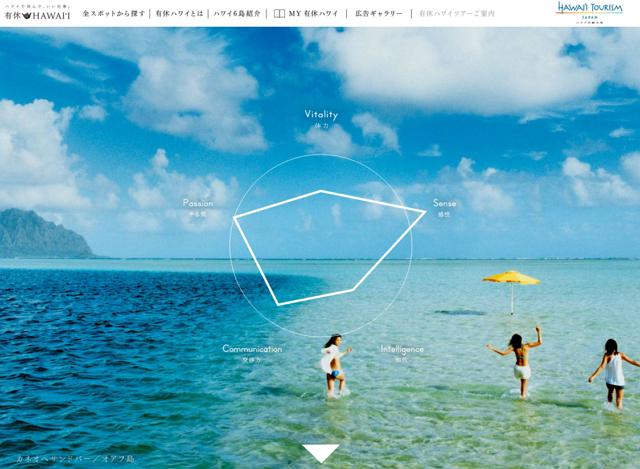 【動画】ハワイ州観光局が新プロモーション「有休ハワイ」、特設サイトやテレビCMで有給休暇の取得をアピール