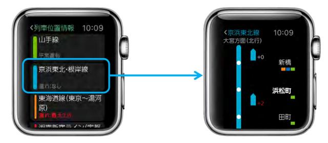 JR東日本の公式アプリ、列車位置のリアルタイム確認範囲を拡張、アップルウォッチでも提供
