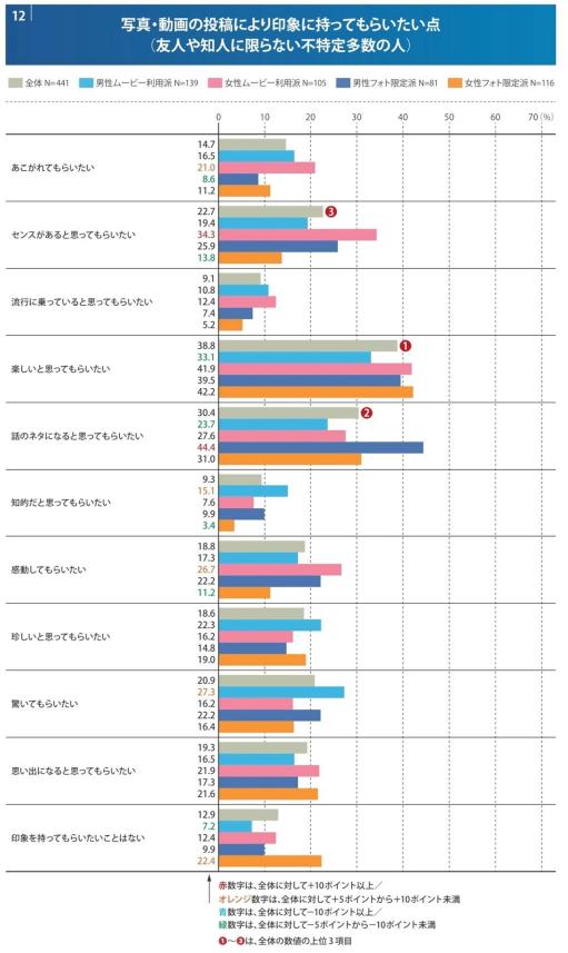 NTTアド:報道資料より