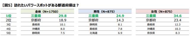 三重県:報道資料より