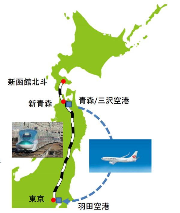 旅行各社、北海道の旅で新幹線と飛行機を片道ずつ利用するツアー発売、JALとJRの連携で