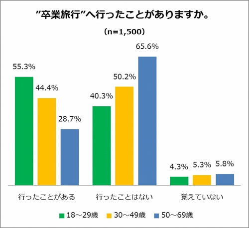 カルチュア・コンビニエンス・クラブ:報道資料より