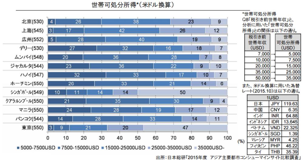 日本総合研究所:発表資料より