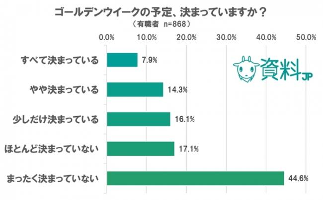 クリエイティブジャパン:報道資料より