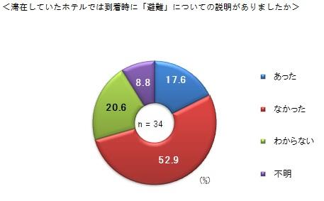 SRC:報道資料より