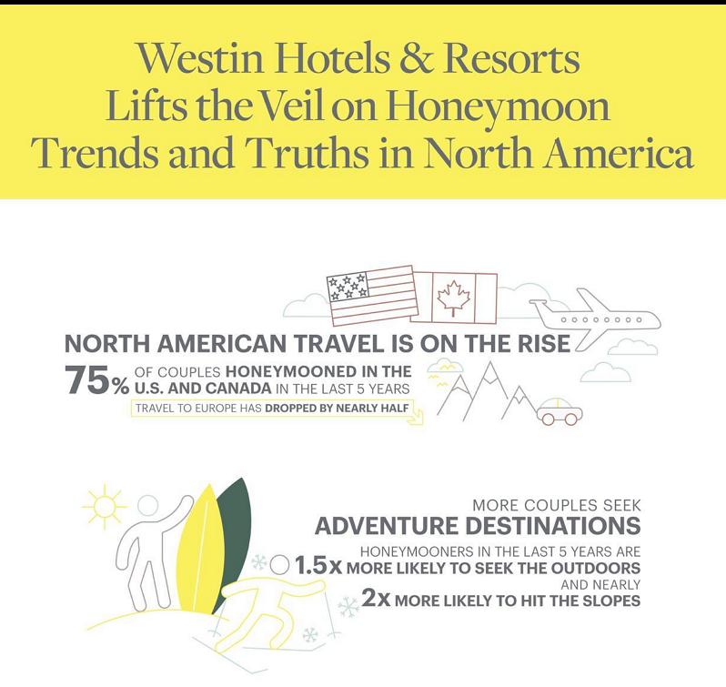 米スターウッドホテルズ&リゾーツ:報道資料より