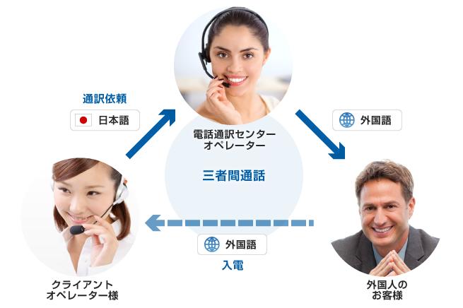 長崎市、消防局が24時間多言語通訳サービスを採用 -インバウンドで宿泊倍増を目標に