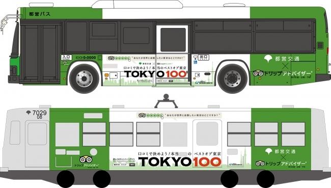 東京都、東京の人気スポット100か所をクチコミで決定するキャンペーン、トリップアドバイザーと