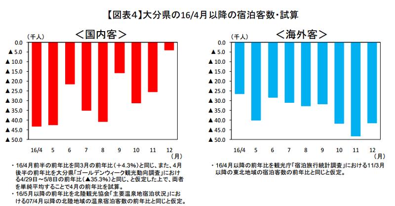 日本銀行:報道資料より