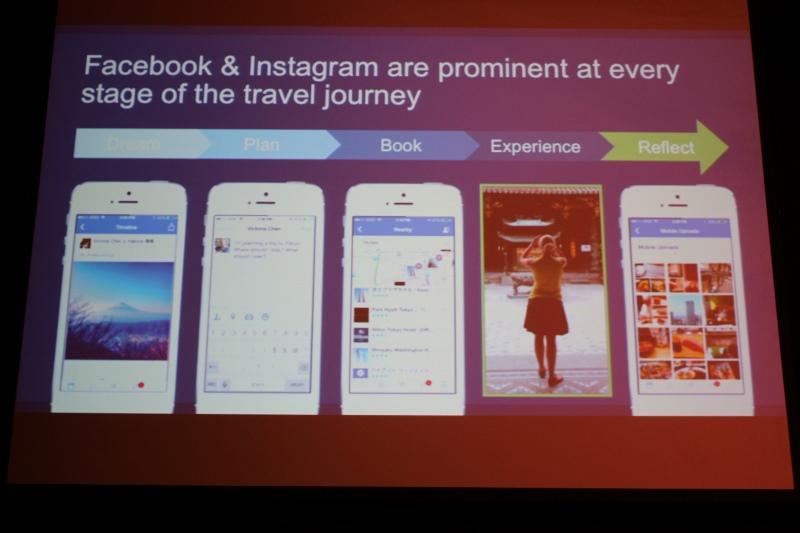 フェイスブック投稿の約4割が旅行関連、変革の時代にとるべき「モバイル」対応とは? -WIT Japan 2016