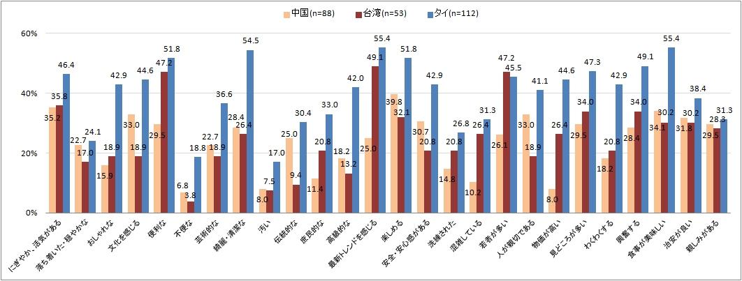 NTTコム オンライン・マーケティング・ソリューション:報道資料より