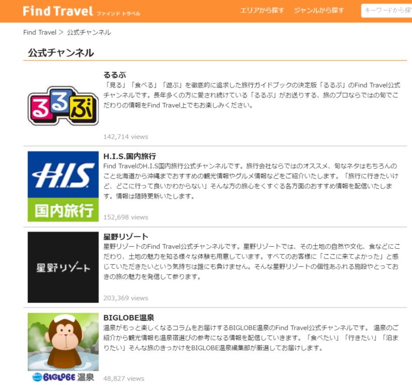 旅行情報キュレーション「Find Travel」、「るるぶ」「HIS国内旅行」など連携で外部パートナー専用チャンネル開設へ