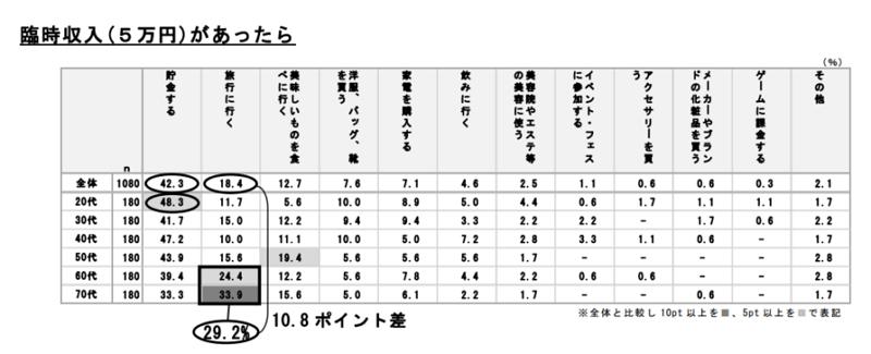明治安田生命保険:報道資料より