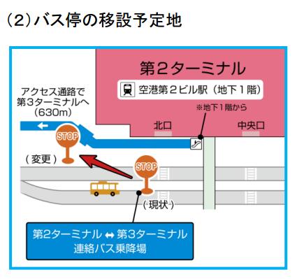 成田国際空港:報道資料より