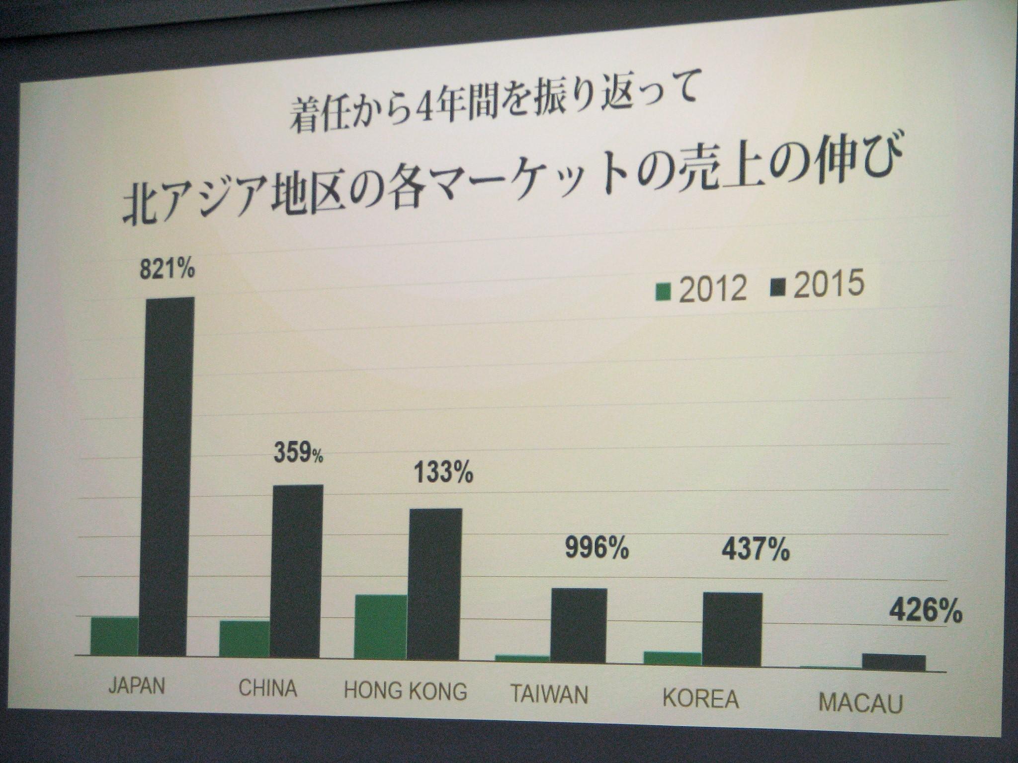 ブッキング・ドットコムが日本戦略を発表、「民泊」から「体験」の提供まで責任者に聞いてきた
