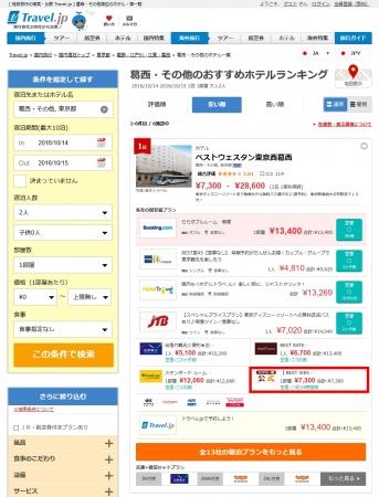旅行比較検索「Travel.jp」で宿泊施設の公式プランも比較可能に、直販予約システムと直接連携で