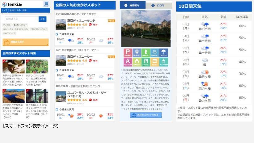 日本気象協会が4.5万地点の「お出かけスポット天気」公開、JTBなど連携で割引チケット情報も