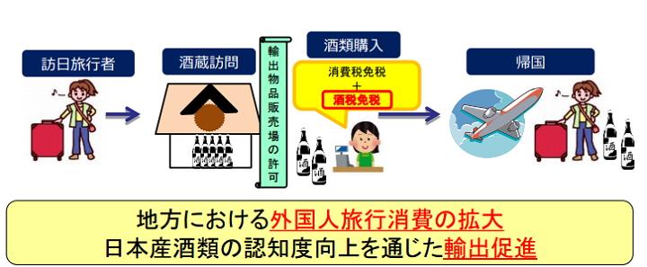 国交省「平成29年度国土交通省税制改正概要」より