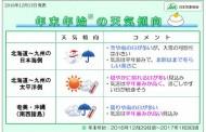 年末年始の天気傾向、太平洋側で気温高め、日本海側は大雪の可能性低めに ―日本気象協会