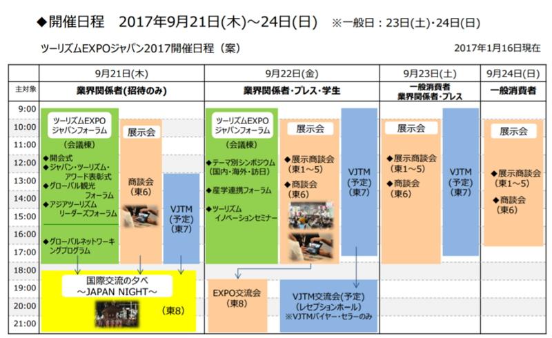 ツーリズムEXPO推進会:報道資料より