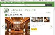 トリップアドバイザー、世界の旅行者がクチコミ評価で選んだ日本の人気ホテル発表、1位は「マンダリン・オリエンタル・東京」