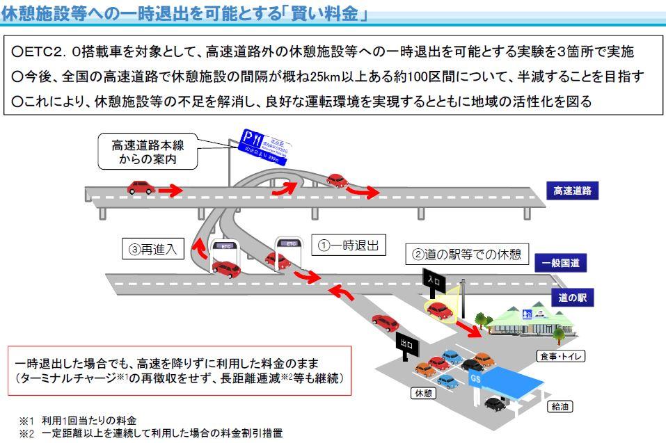 国土交通省:発表資料より