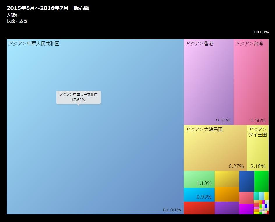 グローバルブルー ティエフエス ジャパン:報道資料より