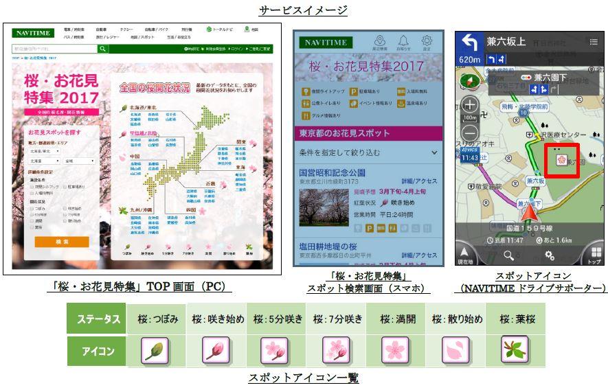 ナビタイム、国内1000か所の桜開花情報をリアルタイム提供、開花状況からおすすめスポットも