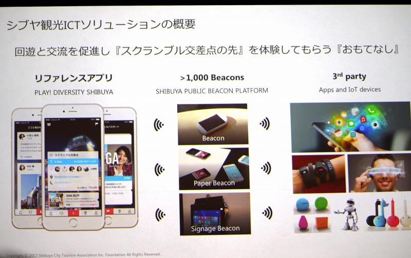 渋谷区観光協会のクラウド活用事例、1500個のビーコン設置でデータ活用、街のIoT化で観光体験を共創型に