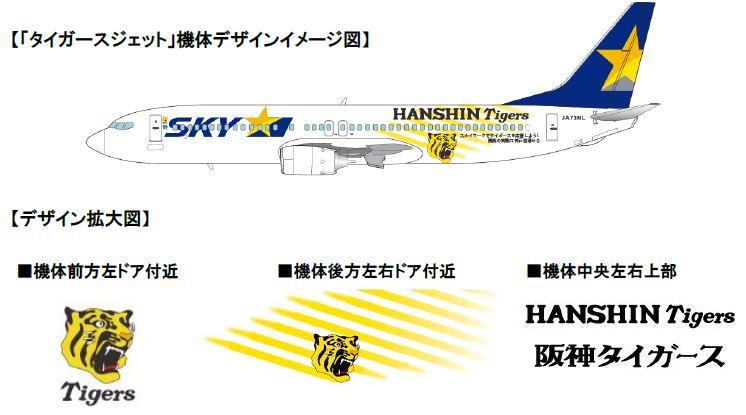 スカイマーク、2代目「タイガースジェット」運航、機内で六甲おろしの放送も