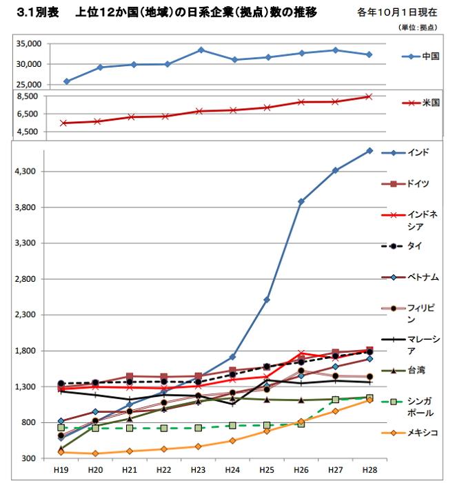 アベノミクスの果実、アメリカへ トヨタがアメリカに830億円を投資  [723267547]->画像>15枚