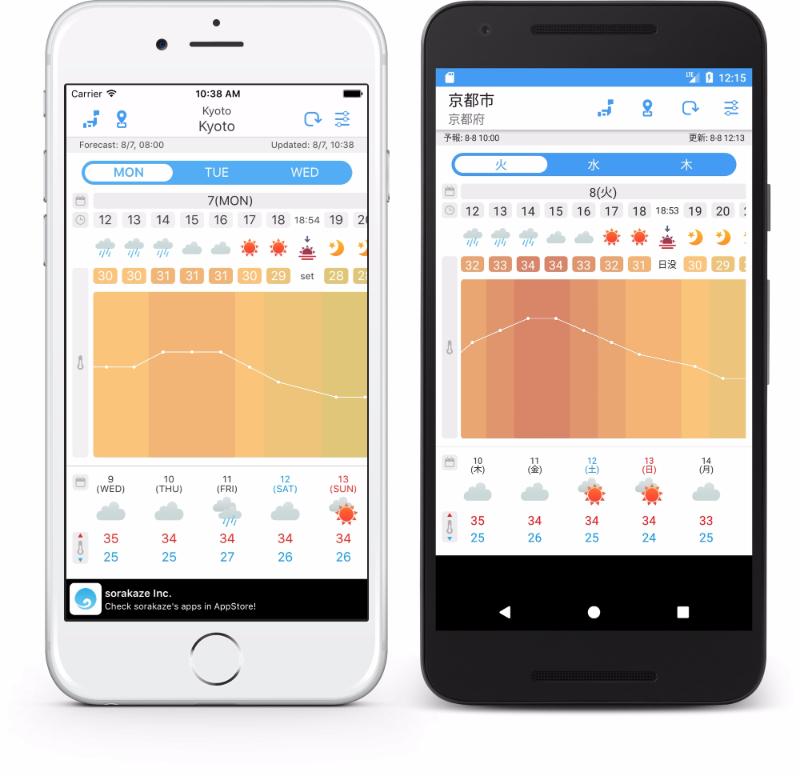 訪日外国人向け「天気予報」アプリ、日本気象協会のデータで、11言語で提供開始