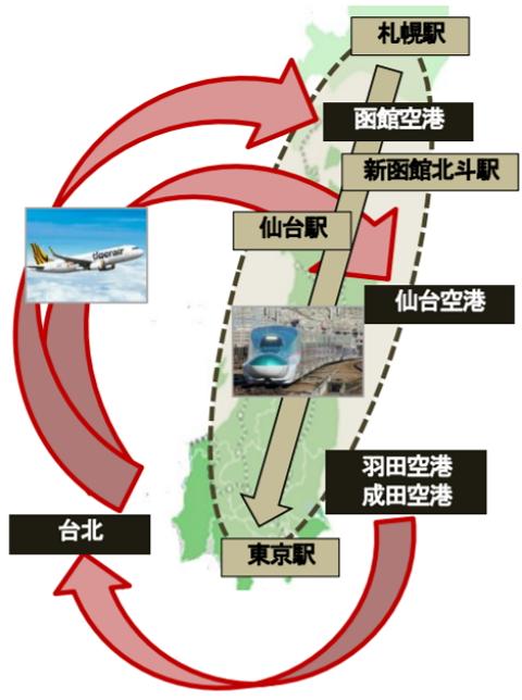 インバウンド向けに「JRきっぷ+航空券」をセット販売、JR東日本とLCCタイガーエアーが連携で