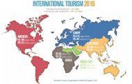 世界の国際観光収入、2016年は2.6%増の約1兆2200億ドル、トップは米国の2059億ドル ―UNWTO