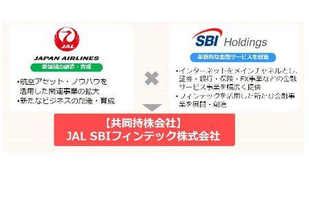 JALがフィンテックで新会社、スマホ両替や旅先ATMの現金引き出しなど、新たな収益源の創造へ -SBIグループと共同事業