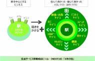 JR東日本が「まちづくり」へ、生活サービス事業を約1.5倍に、訪日客と日本人とのマッチングなども