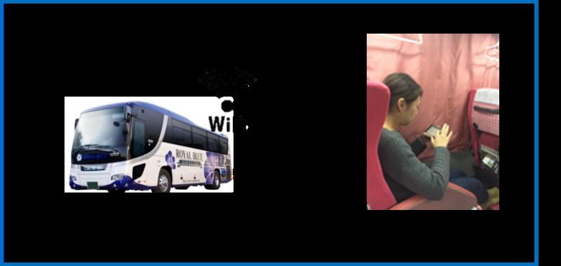 観光バスの車内でも乗客のデバイスに動画配信サービス、無料Wi-Fi接続で見放題に -平成エンタープライズ
