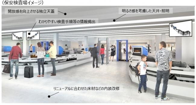 成田空港が保安検査で自動化推進、「スマートセキュリティレーン」導入へ改修、面積を倍増・検査レーン増設なども