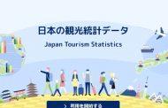 日本政府観光局、知りたい「日本の観光統計」データを簡単に得られる専用サイト公開、世界の旅行者動向データも提供