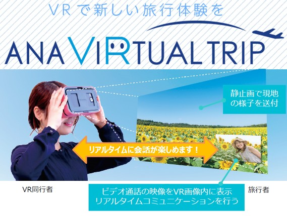 ANAセールス、旅行に参加しない「VR同行者」と旅を楽しむ新サービス、360°カメラとVRゴーグルの貸出しで