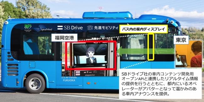 自動運転バスでアバター技術を活用、遠隔地からオペレーターが乗客サポート、福岡空港の連絡バスルートで