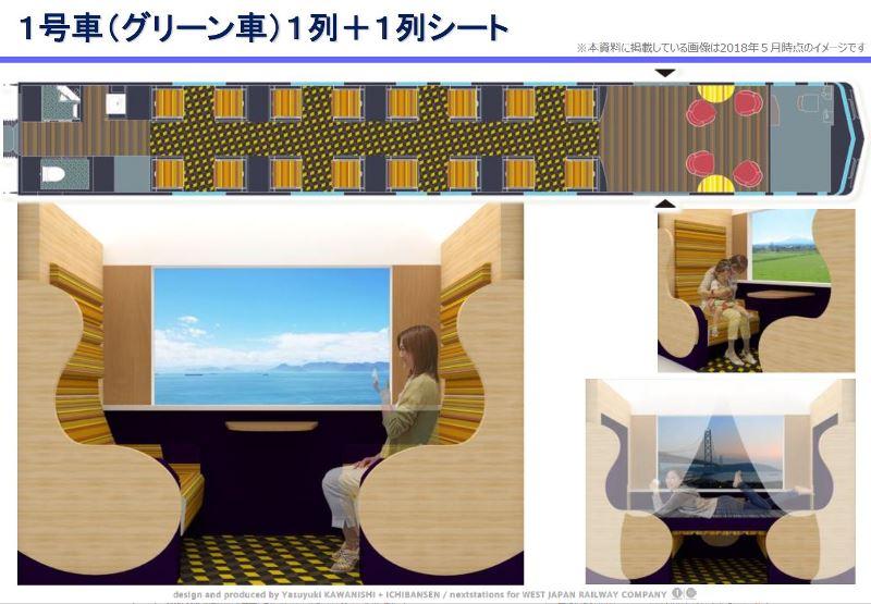 JR西日本、新列車の車内デザインを発表、定員90名の長距離列車に1人個室など搭載