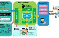島根県松江市、日本ユニシスと共同で観光マーケティングの実証実験、AIとIoTで効果測定の有効性を検証