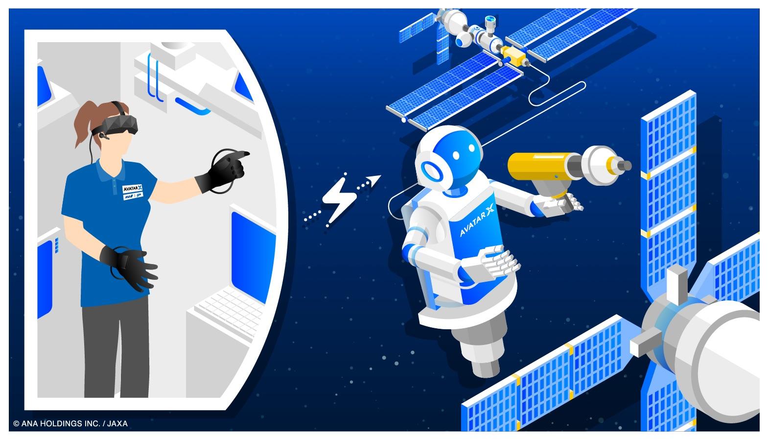 ANAが瞬間移動で宇宙事業へ、アバターでJAXAらと新組織結成、アニメ「宇宙兄弟」の世界観の実現にも意欲